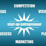 Courses For Entrepreneurs